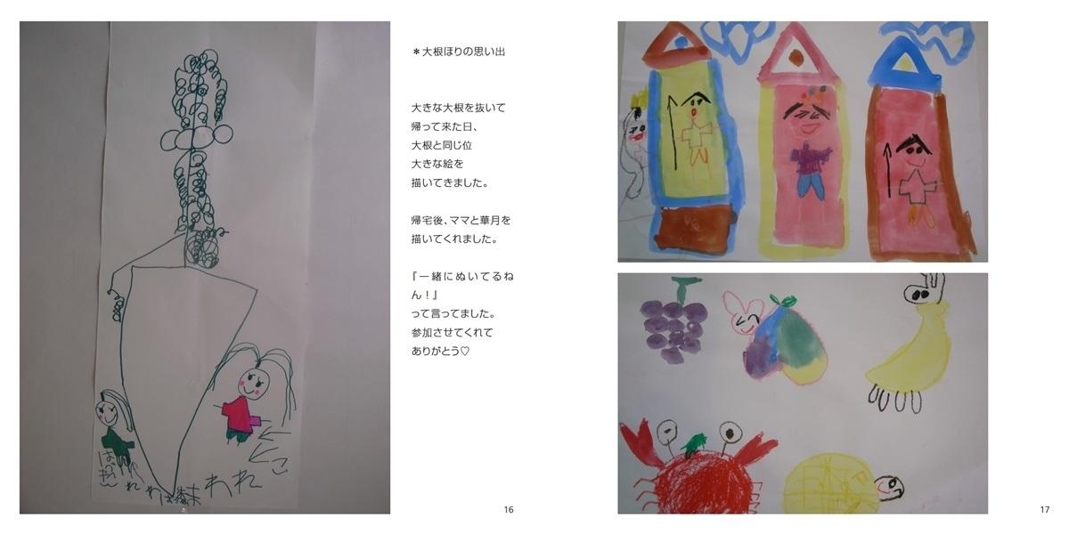 子どもの作品整理ブック フォトブック